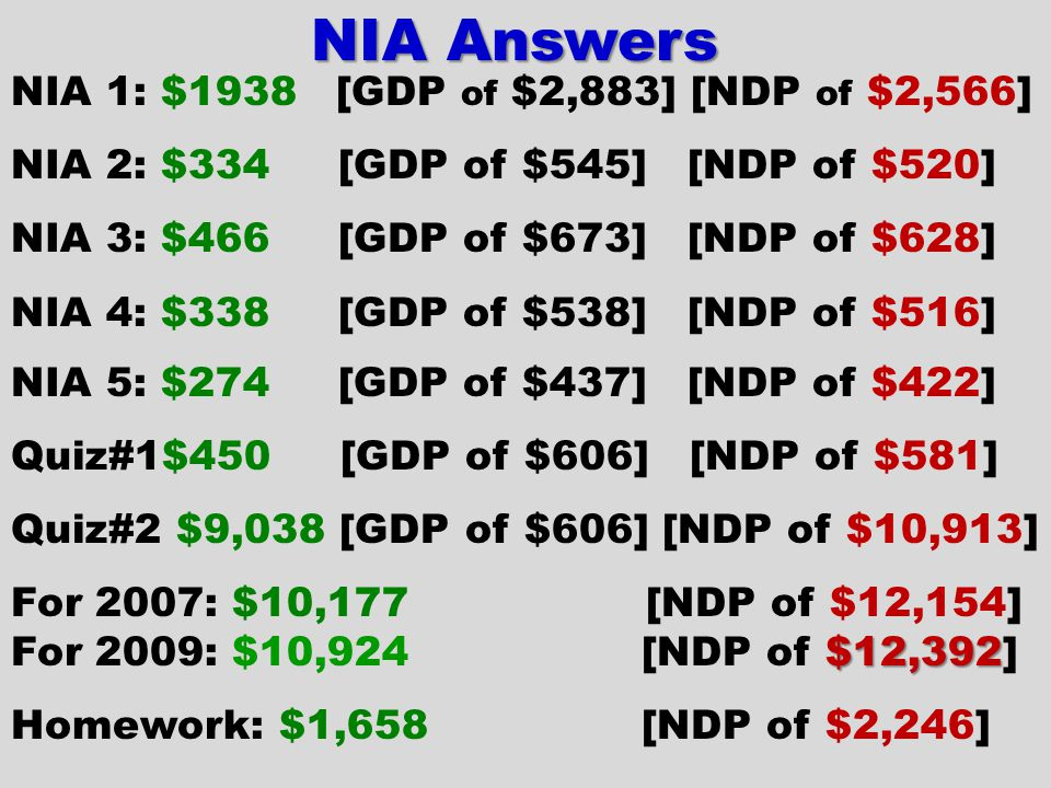 NIA Answers NIA 1: $1938 [GDP of $2,883] [NDP of $2,566]